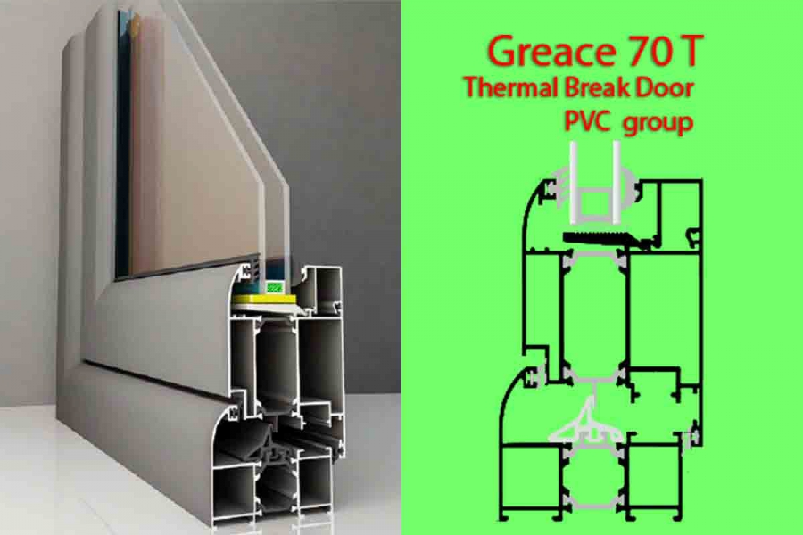 Greace 70T  termalbrake Door PVC Group