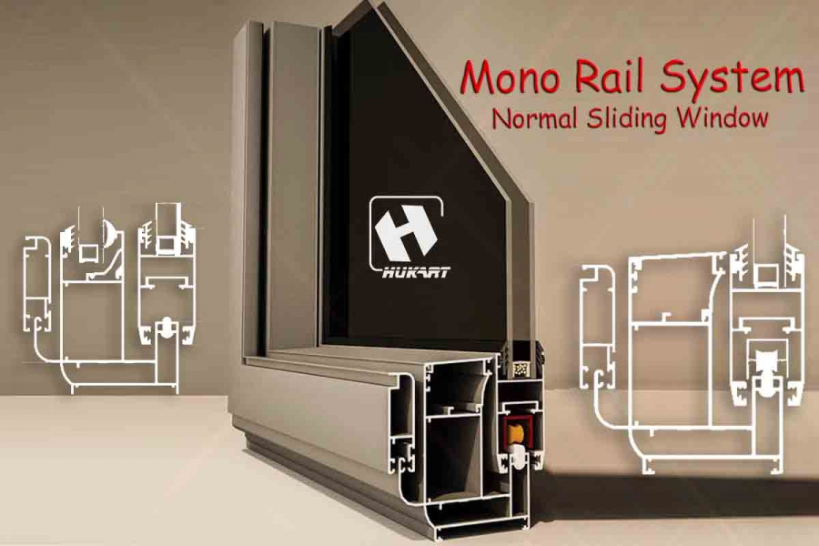 Monorail SyStem Normal Window